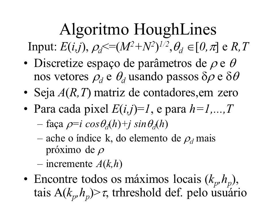 Algoritmo HoughLines Input: E(i,j), d<=(M2+N2)1/2,d [0,] e R,T